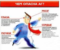 10-12 июля фестиваль «Ночь во Львове»